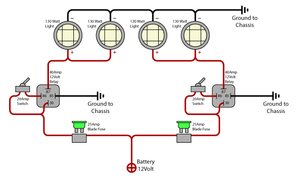 foglights2 diagrams 500166 fog lights wiring diagram how to wire fog and auxiliary light wiring diagram at arjmand.co